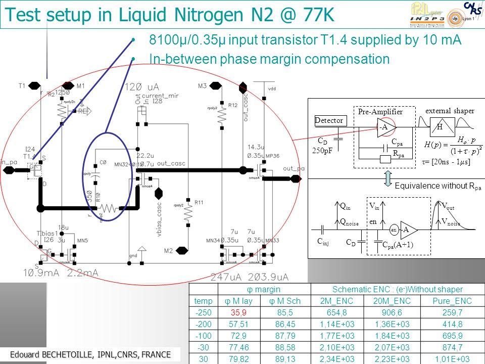 3 Edouard BECHETOILLE, IPNL,CNRS, FRANCE Edouard BECHETOILLE, IPNL,CNRS, FRANCE WOLTE_8 22-25 juin 2008 Test setup in Liquid Nitrogen N2 @ 77K 8100μ/0