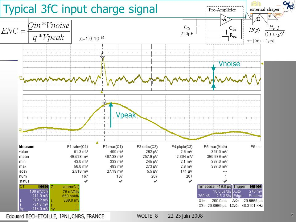 7 Edouard BECHETOILLE, IPNL,CNRS, FRANCE Edouard BECHETOILLE, IPNL,CNRS, FRANCE WOLTE_8 22-25 juin 2008 Typical 3fC input charge signal Vpeak Vnoise C pa R pa C D 250pF H τ= [5ns - 1  s] Pre-Amplifier -A external shaper,q=1.6 10 -19
