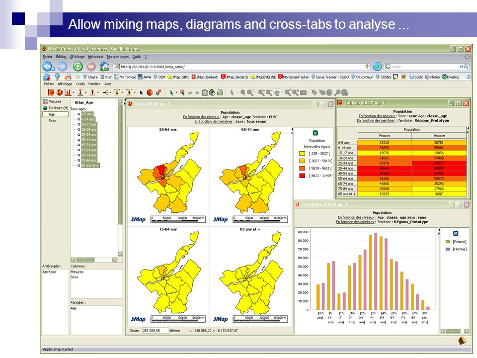 Allow mixing maps, diagrams and cross-tabs to analyse...