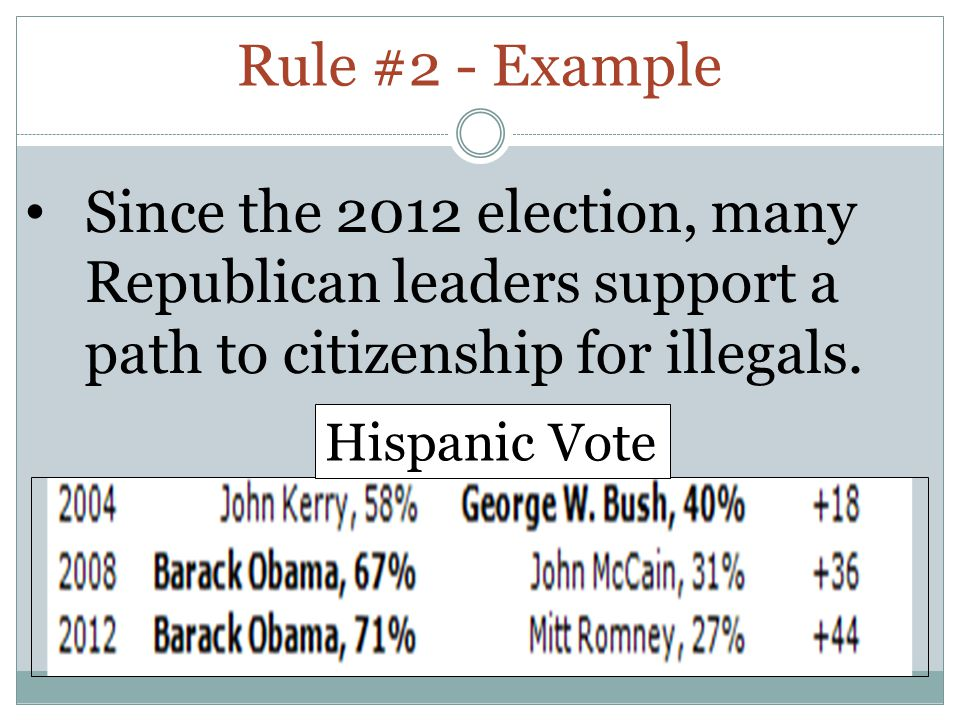 Rule #2 - Example Since the 2012 election, many Republican leaders support a path to citizenship for illegals.