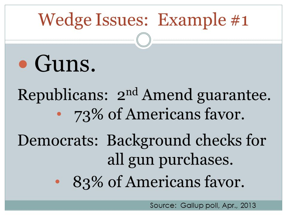 Wedge Issues: Example #1 Guns. Democrats: Background checks for all gun purchases.