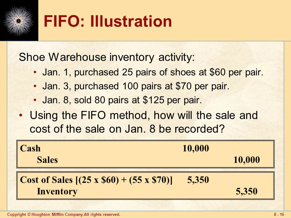 Copyright © Houghton Mifflin Company.All rights reserved FIFO: Illustration Shoe Warehouse inventory activity: Jan.