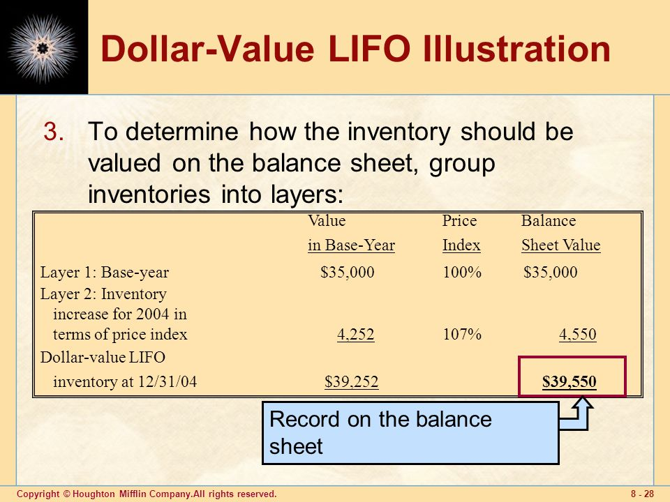 Copyright © Houghton Mifflin Company.All rights reserved ValuePrice Balance in Base-YearIndexSheet Value Layer 1: Base-year $35, % $35,000 Layer 2: Inventory increase for 2004 in terms of price index 4, % 4,550 Dollar-value LIFO inventory at 12/31/04 $39,252 $39,550 Dollar-Value LIFO Illustration 3.To determine how the inventory should be valued on the balance sheet, group inventories into layers: Record on the balance sheet