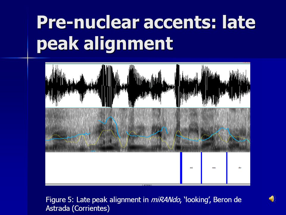 Pre-nuclear accents: late peak alignment Figure 5: Late peak alignment in miRANdo, 'looking', Beron de Astrada (Corrientes)
