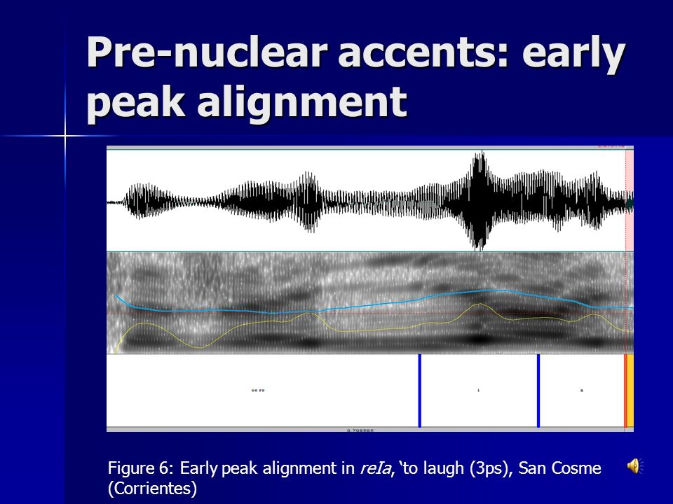Pre-nuclear accents: early peak alignment Figure 6: Early peak alignment in reIa, 'to laugh (3ps), San Cosme (Corrientes)