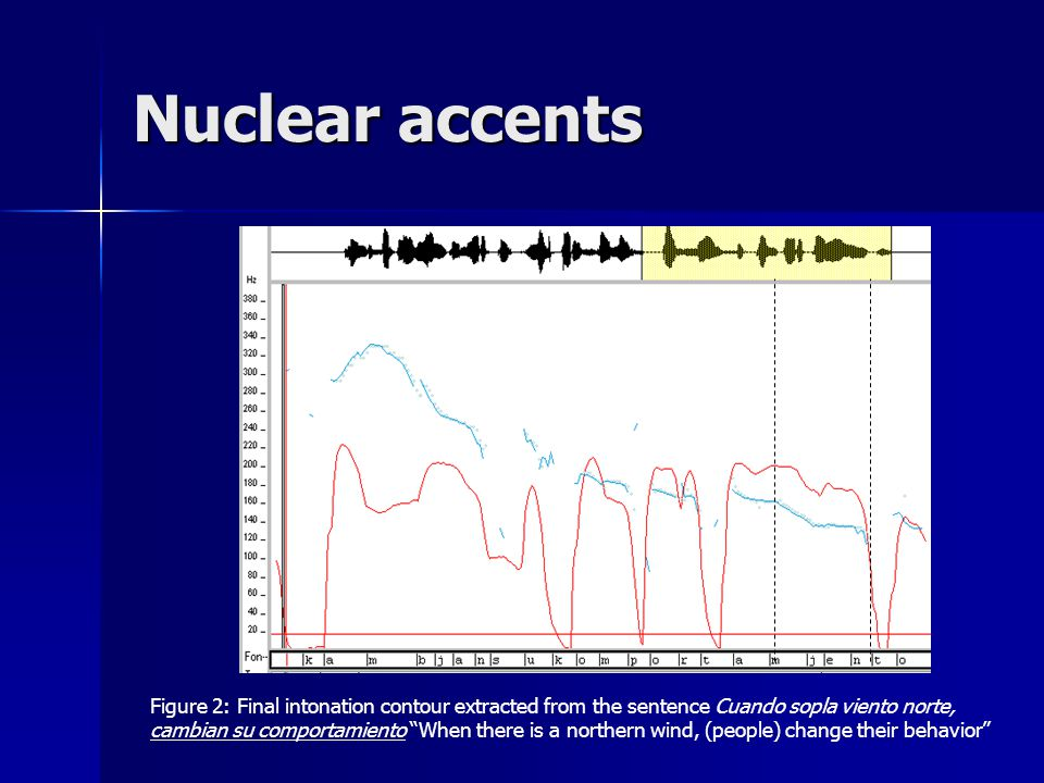 "Nuclear accents Figure 2: Final intonation contour extracted from the sentence Cuando sopla viento norte, cambian su comportamiento ""When there is a n"