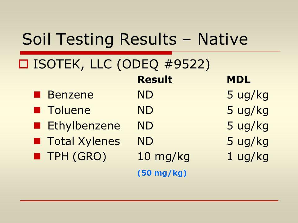 Soil Testing Results – Native  ISOTEK, LLC (ODEQ #9522) ResultMDL BenzeneND5 ug/kg TolueneND5 ug/kg EthylbenzeneND5 ug/kg Total XylenesND5 ug/kg TPH (GRO)10 mg/kg1 ug/kg (50 mg/kg)