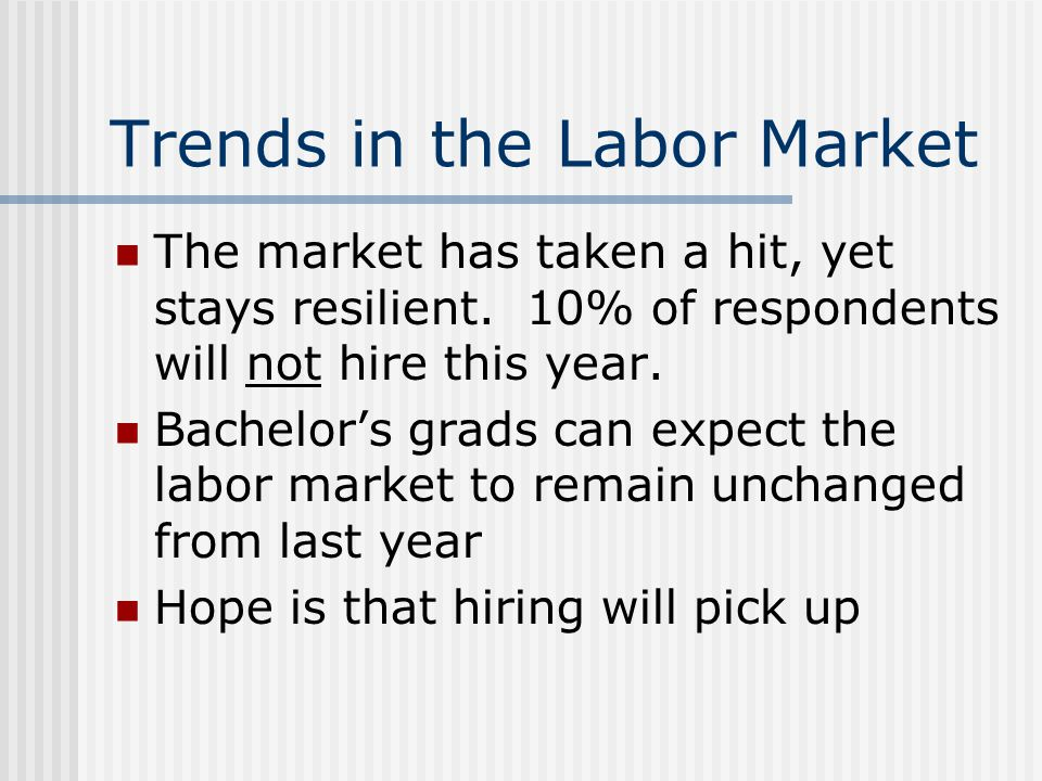 Trends in the Labor Market The market has taken a hit, yet stays resilient. 10% of respondents will not hire this year. Bachelor's grads can expect th