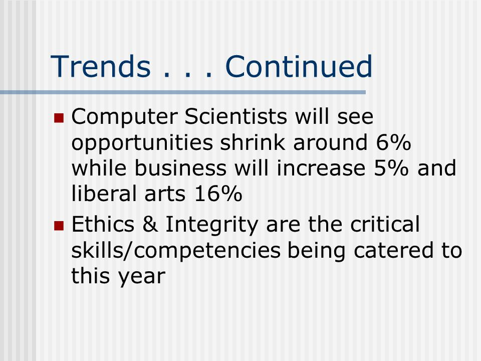 Trends... Continued Computer Scientists will see opportunities shrink around 6% while business will increase 5% and liberal arts 16% Ethics & Integrit