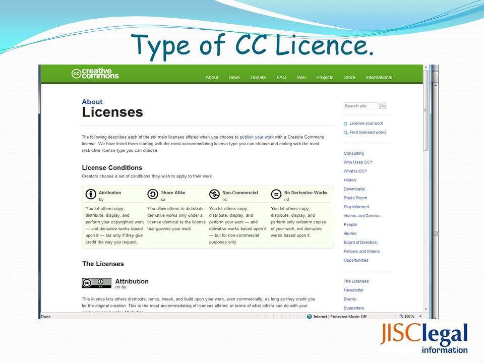 Type of CC Licence.