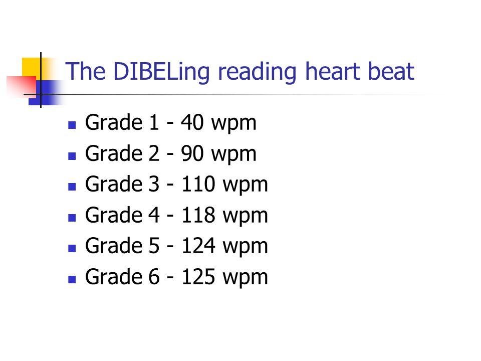 The DIBELing reading heart beat Grade 1 - 40 wpm Grade 2 - 90 wpm Grade 3 - 110 wpm Grade 4 - 118 wpm Grade 5 - 124 wpm Grade 6 - 125 wpm