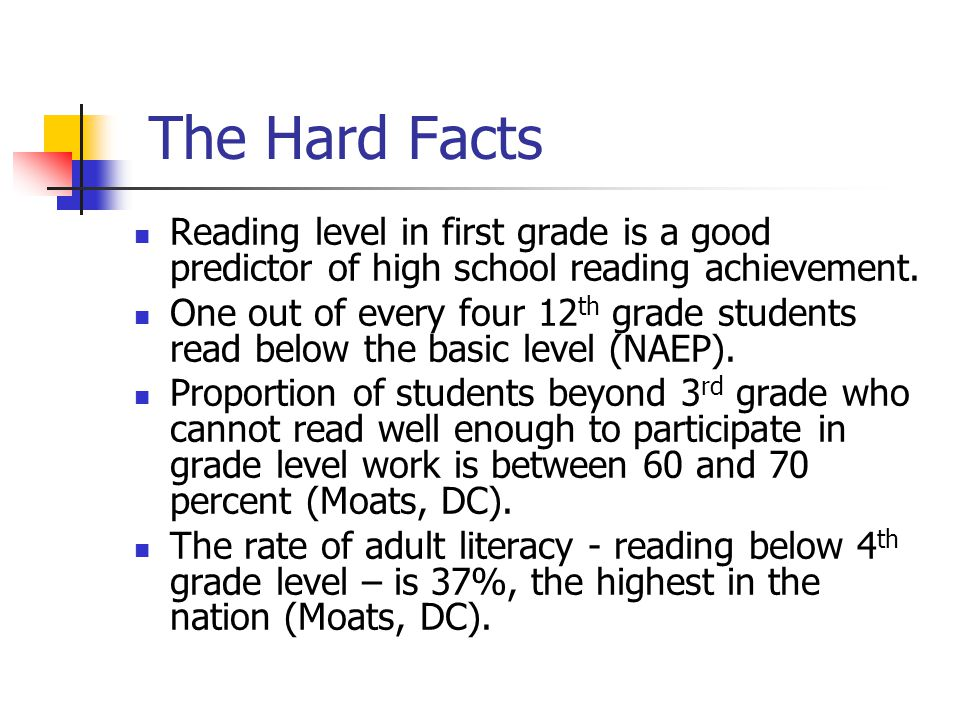 The Hard Facts Reading level in first grade is a good predictor of high school reading achievement.
