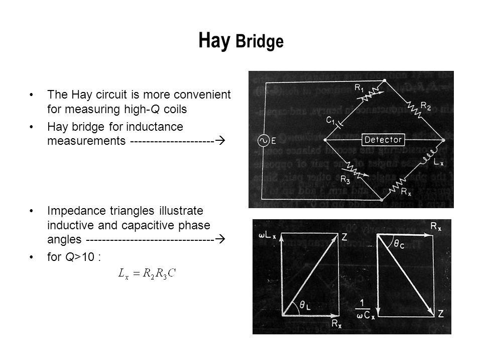 Hay Bridge The Hay circuit is more convenient for measuring high-Q coils Hay bridge for inductance measurements ---------------------  Impedance tria