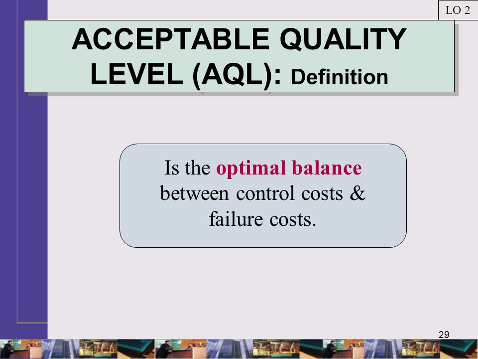29 ACCEPTABLE QUALITY LEVEL (AQL): Definition Is the optimal balance between control costs & failure costs.