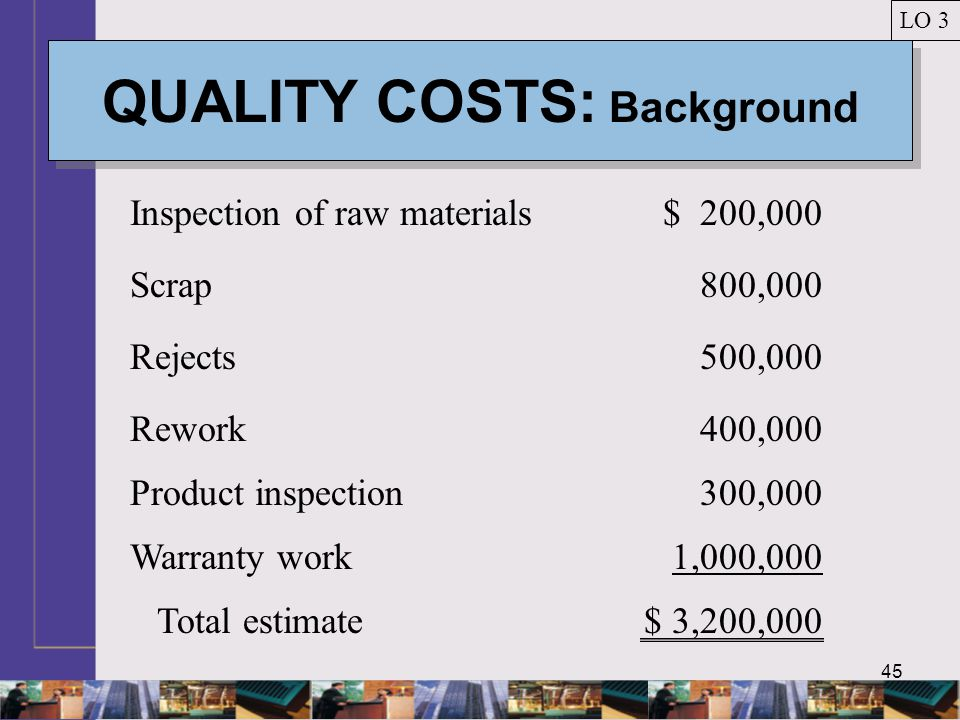45 QUALITY COSTS: Background LO 3 Inspection of raw materials$ 200,000 Scrap800,000 Rejects500,000 Rework400,000 Product inspection300,000 Warranty work1,000,000 Total estimate$ 3,200,000