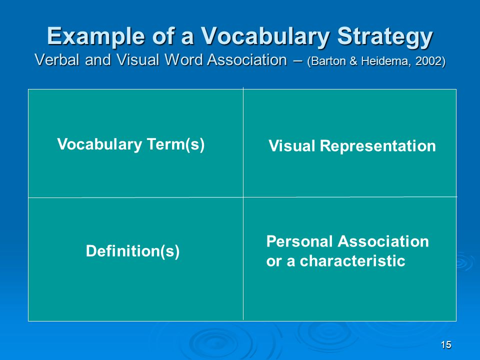 15 Example of a Vocabulary Strategy Verbal and Visual Word Association – (Barton & Heidema, 2002) Vocabulary Term(s) Visual Representation Definition(s) Personal Association or a characteristic