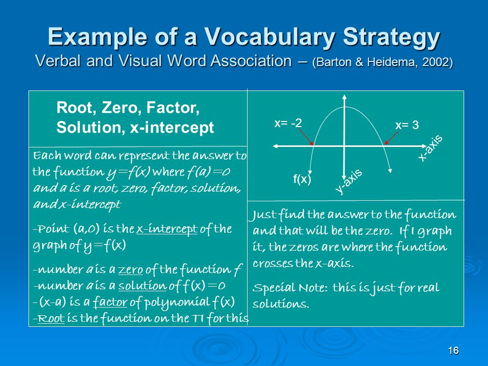 16 Example of a Vocabulary Strategy Verbal and Visual Word Association – (Barton & Heidema, 2002) Root, Zero, Factor, Solution, x-intercept Each word can represent the answer to the function y=f(x) where f(a)=0 and a is a root, zero, factor, solution, and x-intercept -Point (a,0) is the x-intercept of the graph of y=f(x) -number a is a zero of the function f -number a is a solution of f(x)=0 -(x-a) is a factor of polynomial f(x) -Root is the function on the TI for this x= -2 x= 3 x-axis y-axis f(x) Just find the answer to the function and that will be the zero.