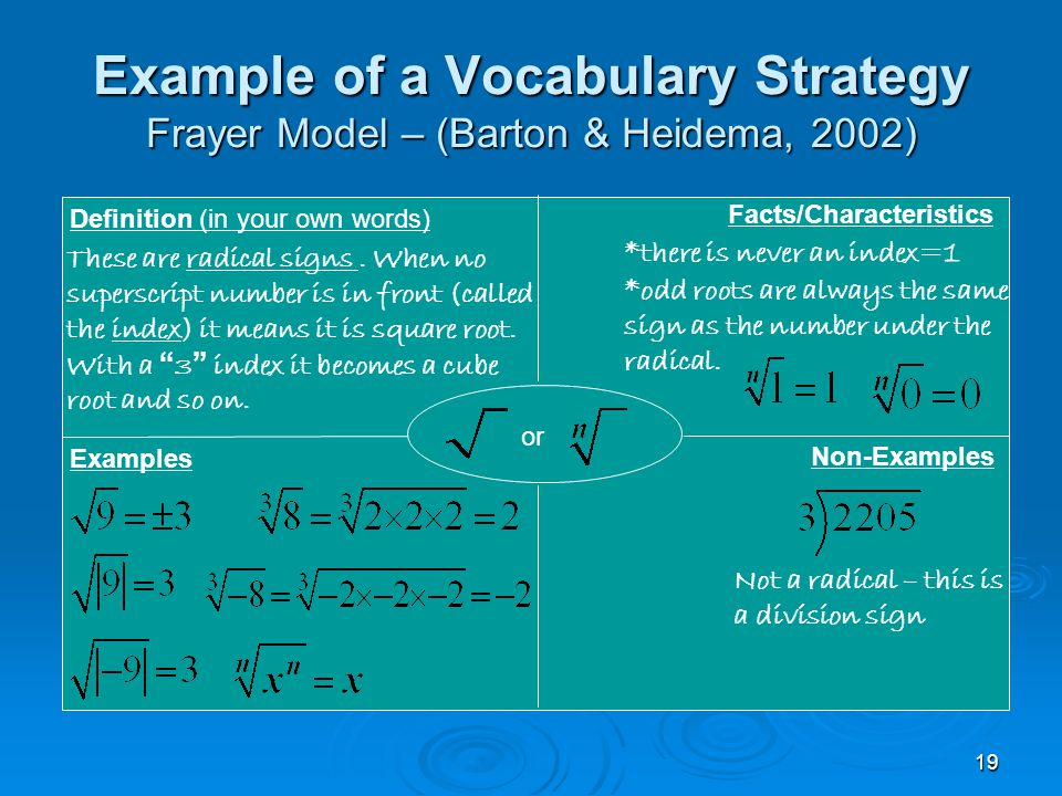 19 Example of a Vocabulary Strategy Frayer Model – (Barton & Heidema, 2002) Definition (in your own words) Facts/Characteristics Examples Non-Examples