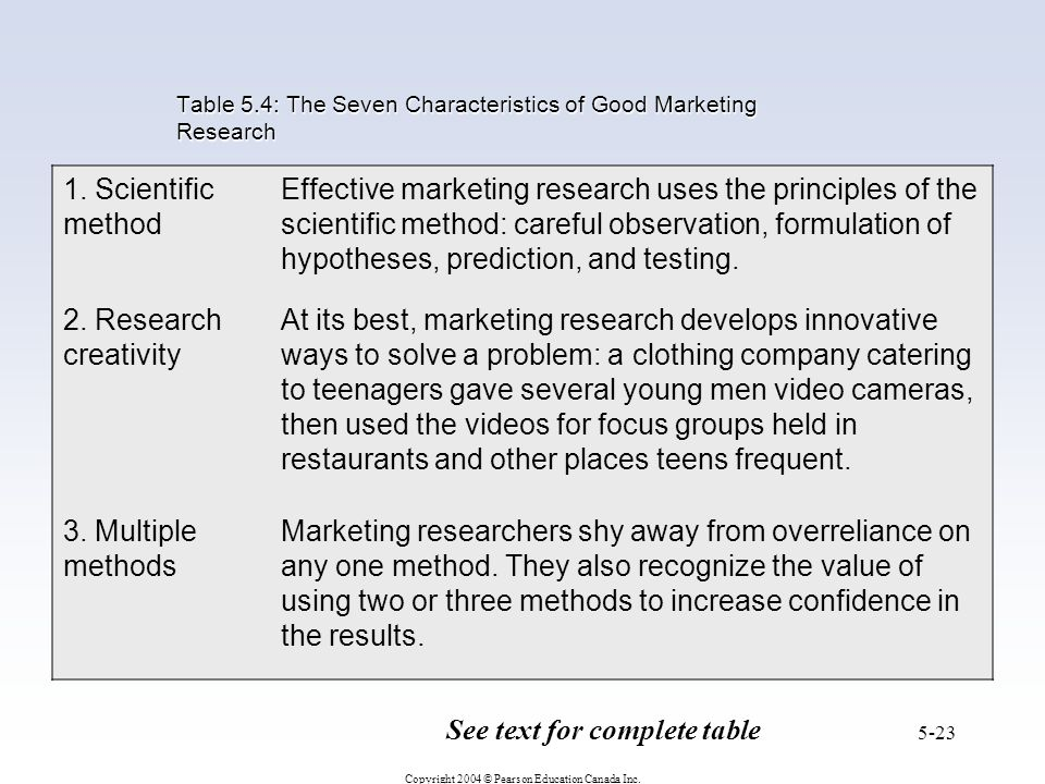 Copyright 2004 © Pearson Education Canada Inc. 5-23 Table 5.4: The Seven Characteristics of Good Marketing Research 1. Scientific method Effective mar