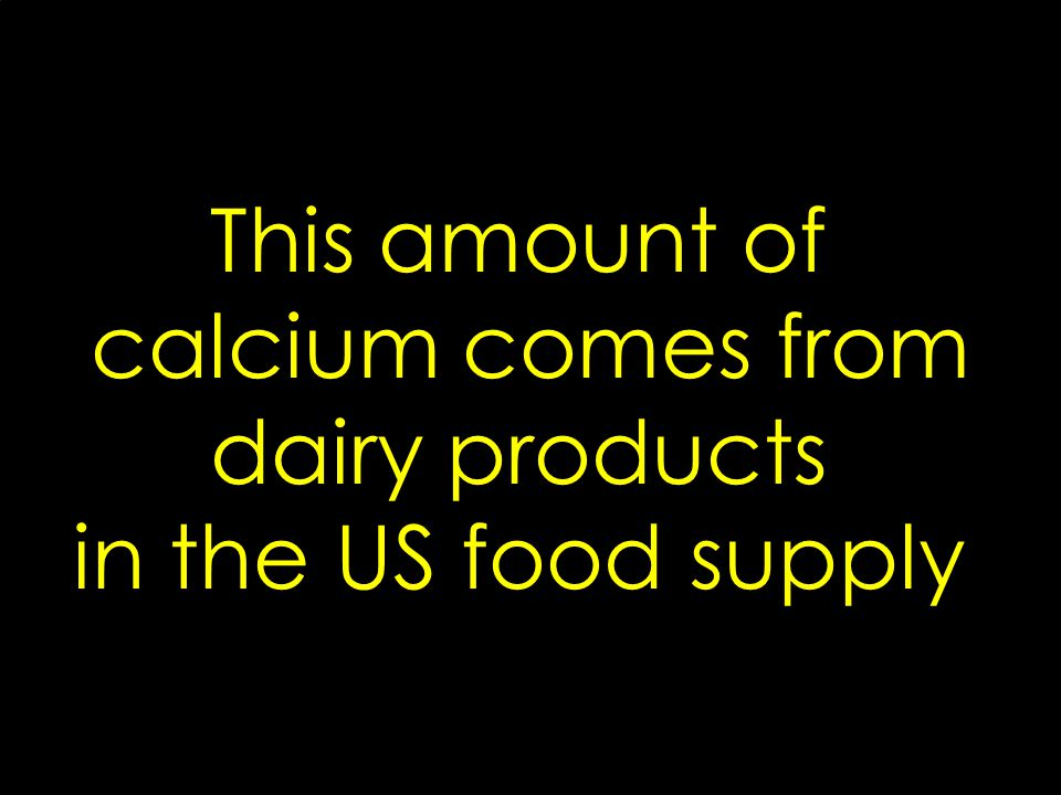 This amount of calcium comes from dairy products in the US food supply