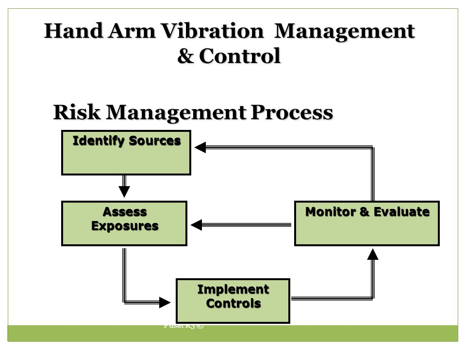 Pusat K3 © Hand Arm Vibration Management & Control Risk Management Process Risk Management Process Identify Sources Monitor & Evaluate Implement Controls Assess Exposures