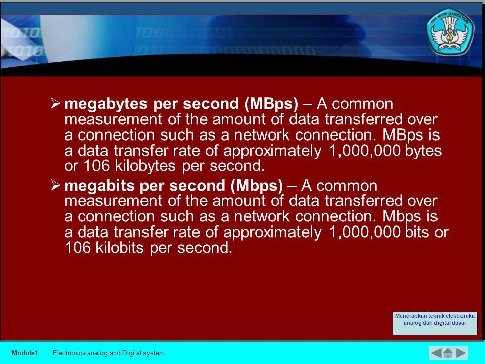  kilobyte (KB) – 1024, or approximately 1000, bytes.