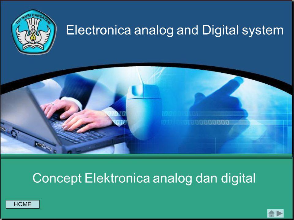 Module1Electronica analog and Digital system Menerapkan teknik elektronika analog dan digital dasar  megahertz (MHz) – One million cycles per second.