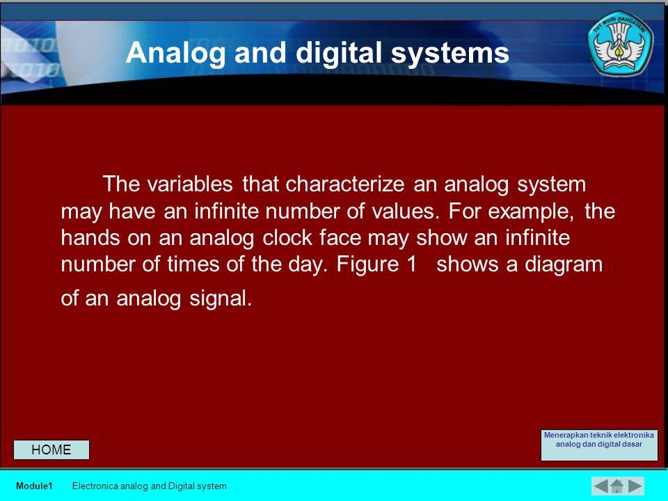 Concept Elektronica analog dan digital Electronica analog and Digital system HOME