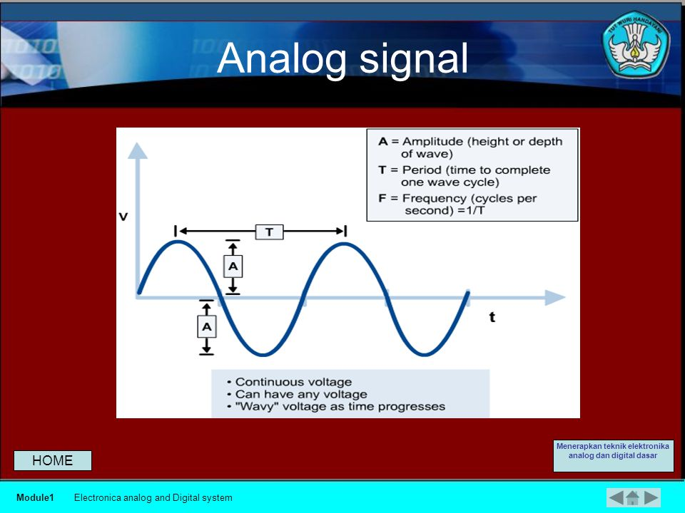 Analog and digital systems The variables that characterize an analog system may have an infinite number of values.