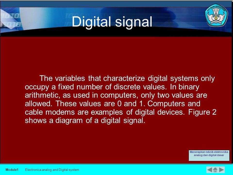 Analog signal Module1Electronica analog and Digital system Menerapkan teknik elektronika analog dan digital dasar HOME