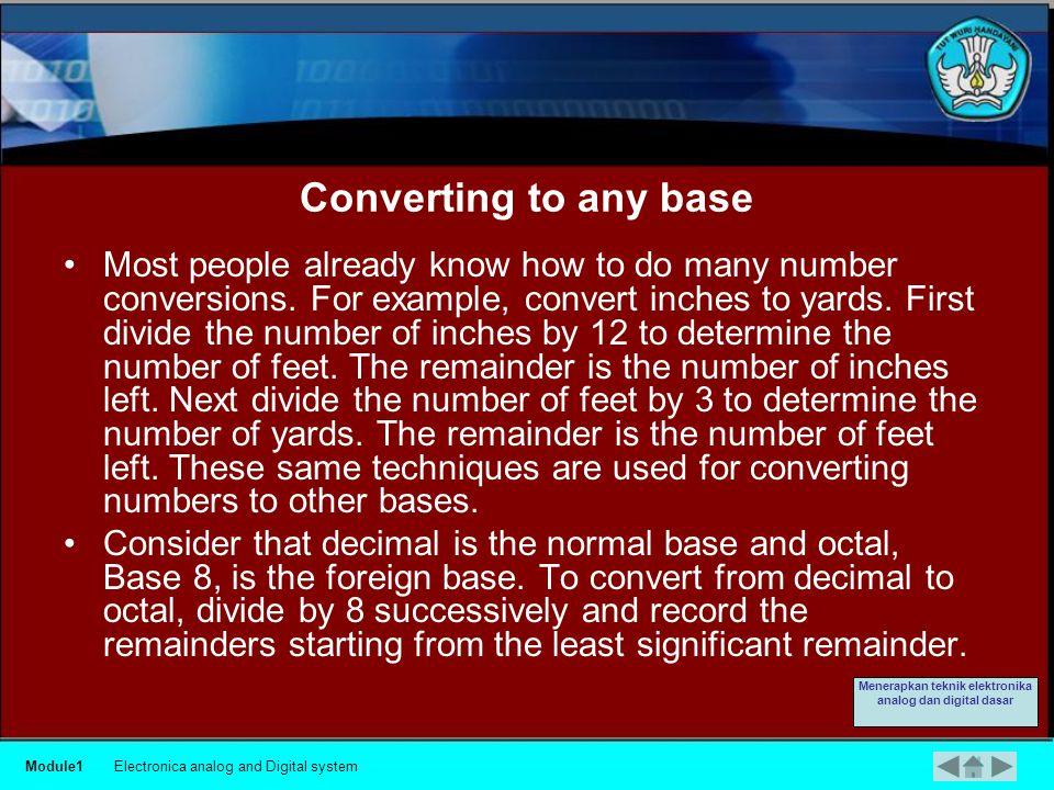 Hexadecimal to binary conversion Module1 Electronica analog and Digital system Menerapkan teknik elektronika analog dan digital dasar