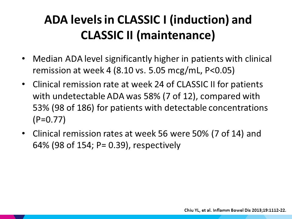 ADA levels in CLASSIC I (induction) and CLASSIC II (maintenance) Median ADA level significantly higher in patients with clinical remission at week 4 (8.10 vs.