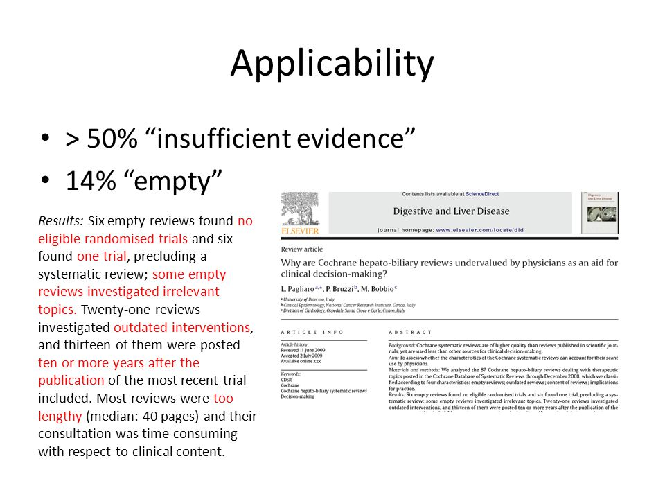Applicability > 50% insufficient evidence 14% empty Results: Six empty reviews found no eligible randomised trials and six found one trial, precluding a systematic review; some empty reviews investigated irrelevant topics.