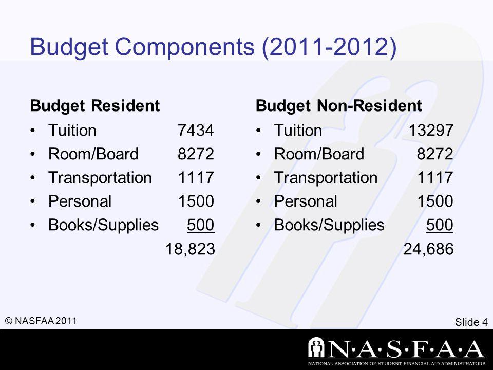 Slide 5 © NASFAA 2011 Comparison Cost of Schools Northwest Cost of Attendance 18,823 EFC - 6,800 Gross Need 12,023 University X Cost of Attendance 23,000 EFC - 6,800 Gross Need 16,200 University Y Cost of Attendance 28,500 EFC - 6,800 Gross Need 21,700