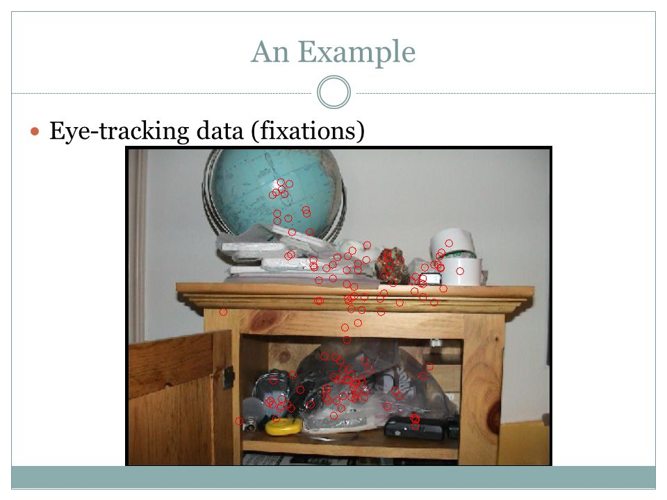 An Example Eye-tracking data (fixations)