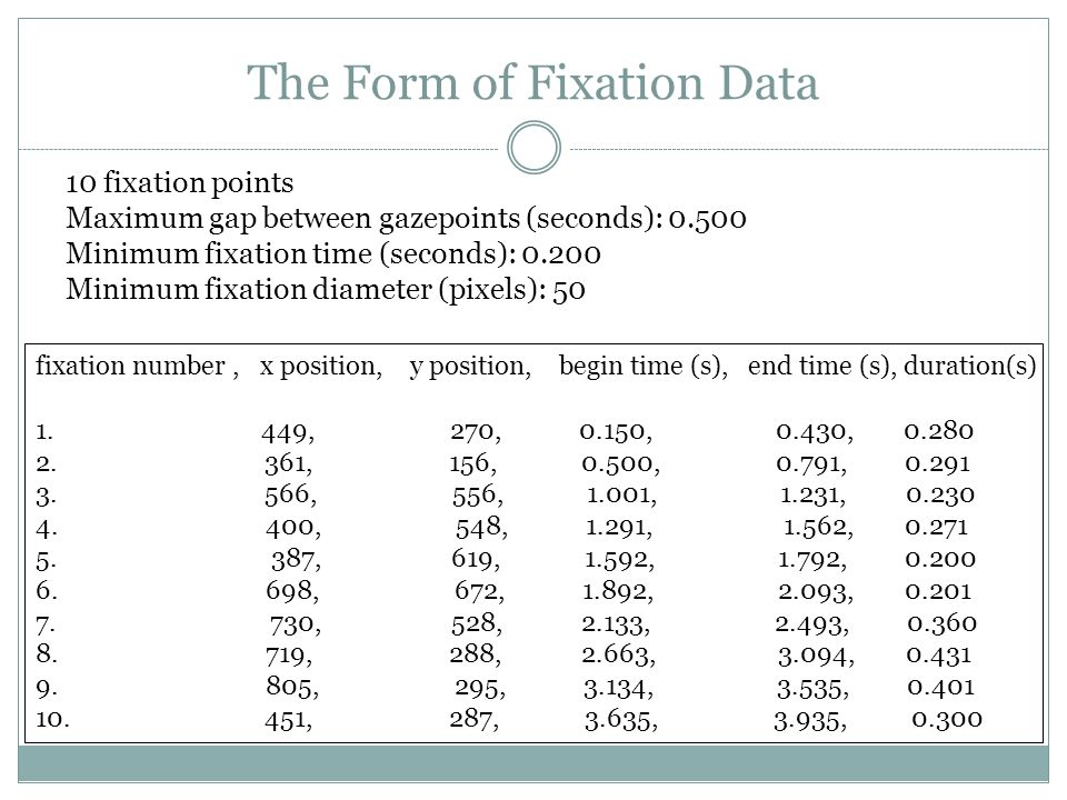 The Form of Fixation Data fixation number, x position, y position, begin time (s), end time (s), duration(s) 1.
