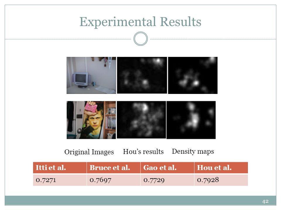 Experimental Results 42 Original Images Hou's results Density maps Itti et al.Bruce et al.Gao et al.Hou et al.