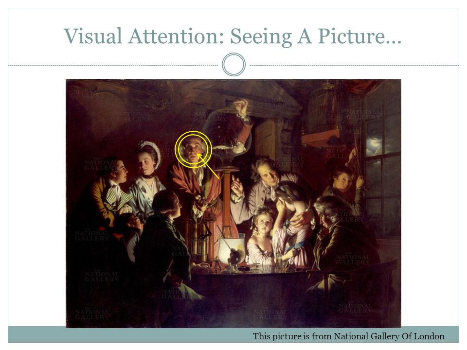Visual Attention: Seeing A Picture… This picture is from National Gallery Of London