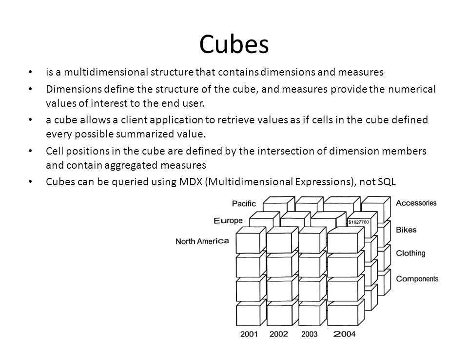 Cubes is a multidimensional structure that contains dimensions and measures Dimensions define the structure of the cube, and measures provide the numerical values of interest to the end user.