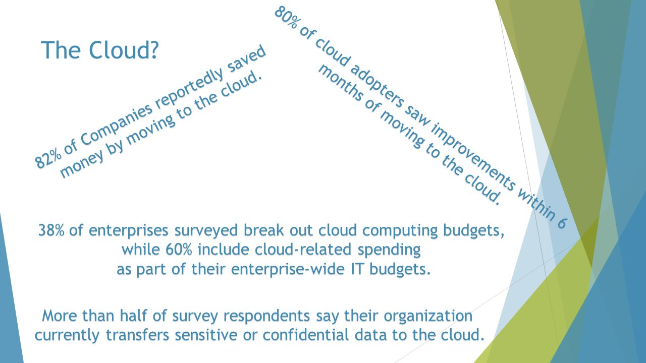 The Cloud. 82% of Companies reportedly saved money by moving to the cloud.