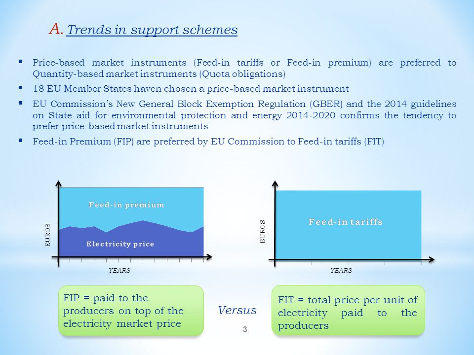 A. Trends in support schemes  Price-based market instruments (Feed-in tariffs or Feed-in premium) are preferred to Quantity-based market instruments