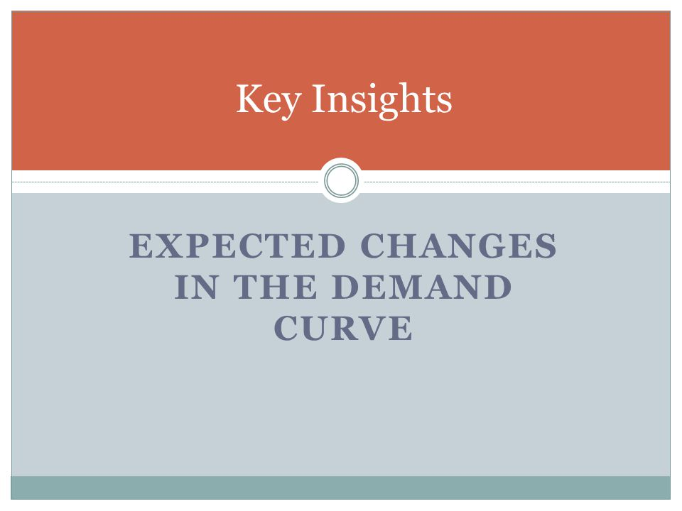 EXPECTED CHANGES IN THE DEMAND CURVE Key Insights