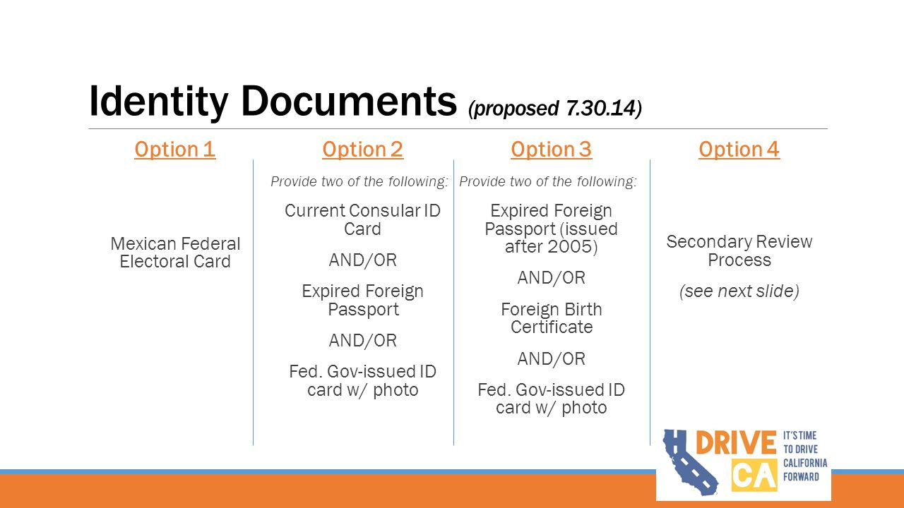 Identity Documents (proposed 7.30.14) Option 1 Mexican Federal Electoral Card Option 2 Provide two of the following: Current Consular ID Card AND/OR Expired Foreign Passport AND/OR Fed.