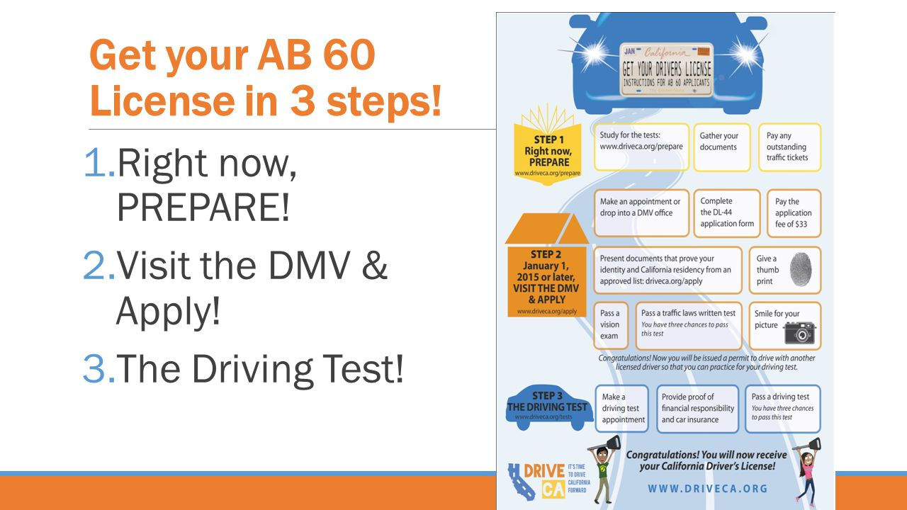 Get your AB 60 License in 3 steps! 1.Right now, PREPARE! 2.Visit the DMV & Apply! 3.The Driving Test!