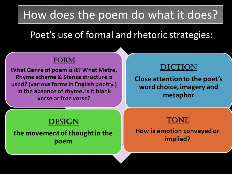 Form What Genre of poem is it. What Metre, Rhyme scheme & Stanza structure is used.