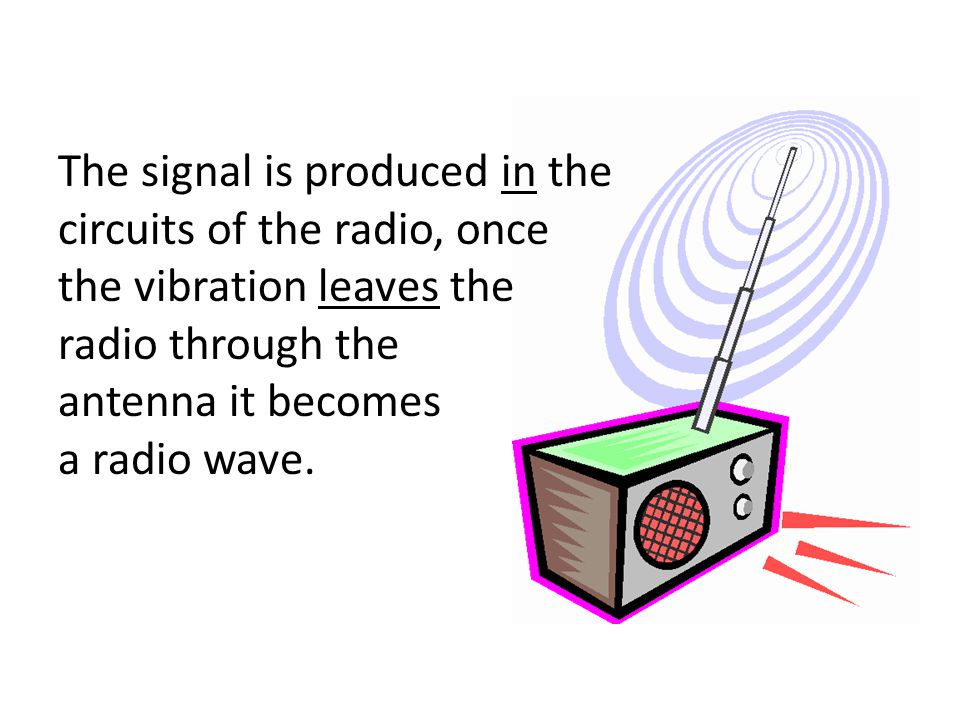 The signal is produced in the circuits of the radio, once the vibration leaves the radio through the antenna it becomes a radio wave.