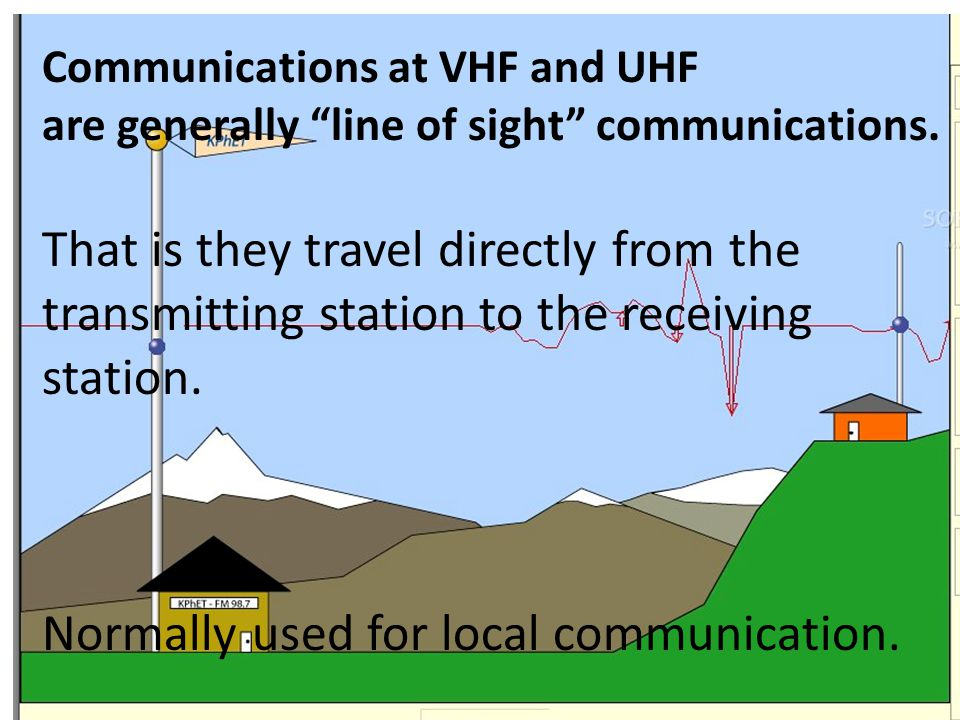 Communications at VHF and UHF are generally line of sight communications.