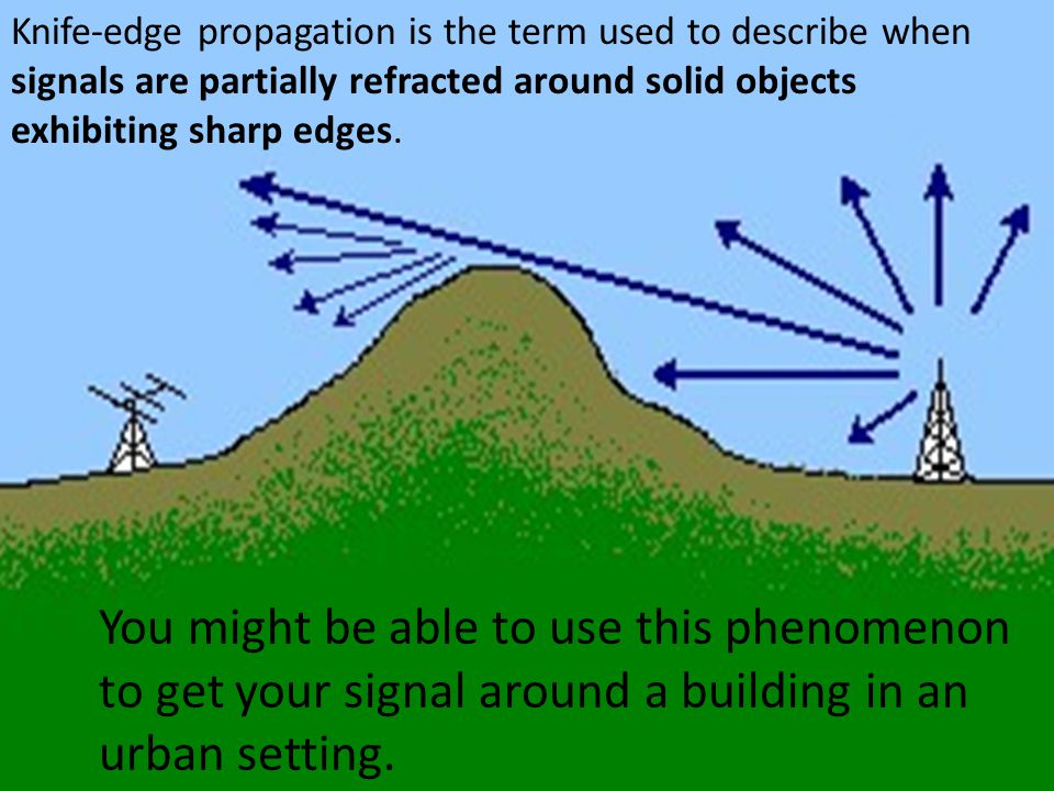 Knife-edge propagation is the term used to describe when signals are partially refracted around solid objects exhibiting sharp edges.