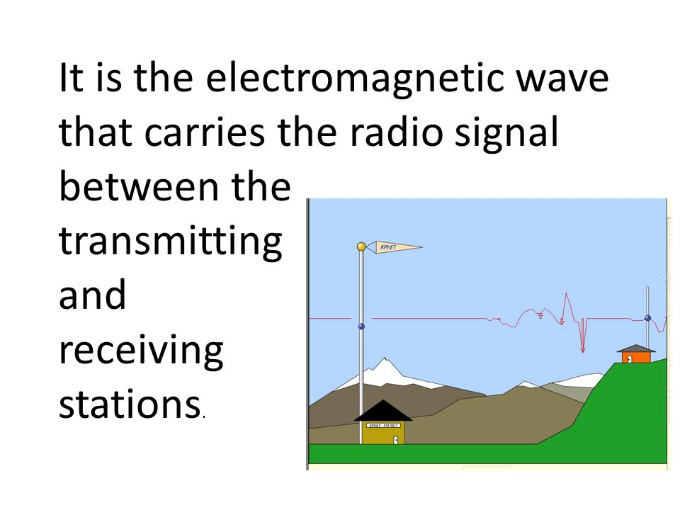 It is the electromagnetic wave that carries the radio signal between the transmitting and receiving stations.