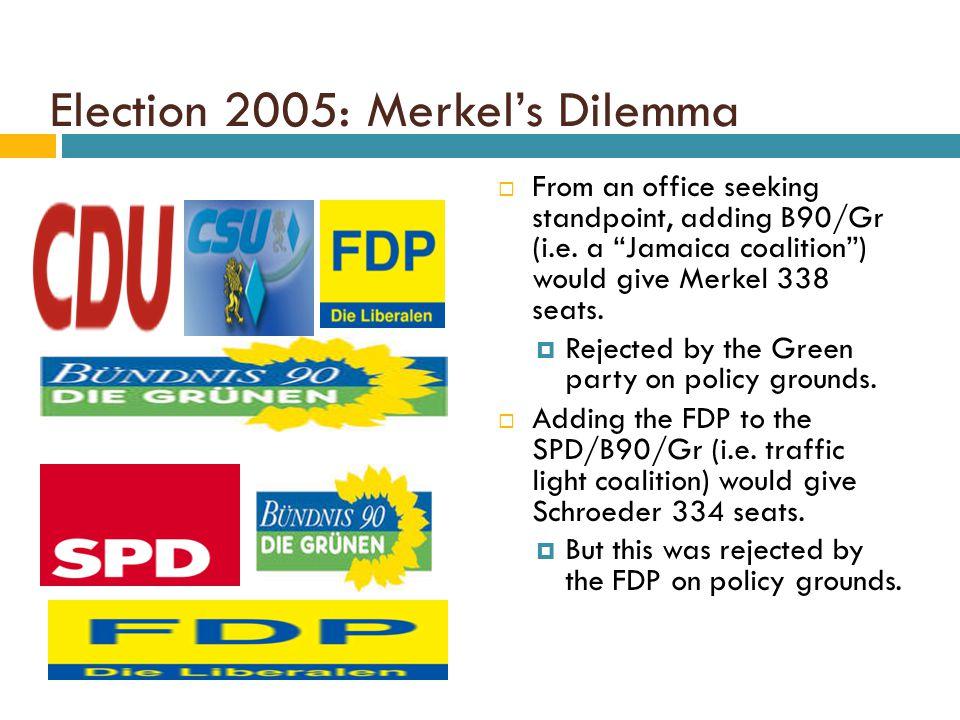 "Election 2005: Merkel's Dilemma  From an office seeking standpoint, adding B90/Gr (i.e. a ""Jamaica coalition"") would give Merkel 338 seats.  Rejecte"